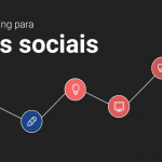 Plano de Marketing para Mídias Sociais planejando seu marketing